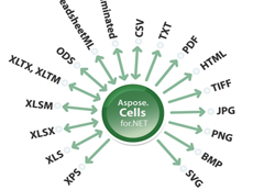 Aspose.Cells