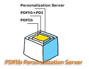PDFlib Personalization Server (PPS)