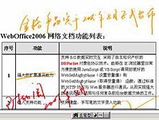 iWebOffice2006全文批注