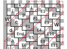 DataMatrix Barcode Font & Encoder