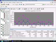 英特尔 VTune 性能分析器 Linux 版
