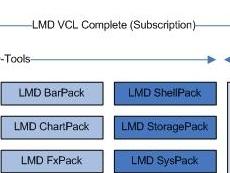 LMD VCL Complete授权购买