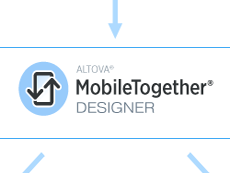 Altova MobileTogether