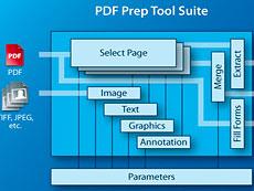 PDF Prep Tool Suite