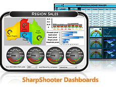 SharpShooter Dashboards