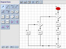 Dynamic Configuration and Editing API授权购买