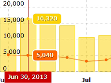 【更新】JavaScript、HTML5图表开发工具JavaScript Charts v3.20.7发布[附下载]