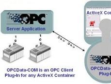OPC Data.COM