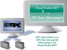 【更新】客户端开发包OPC Data Client更新至v5.51,支持Visual Studio 2017