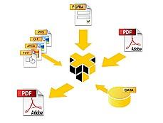 PDFKit.NET