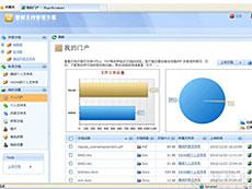 EvDMS文档在线浏览方案