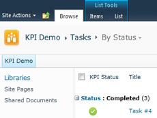 KPI Column