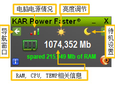 KAR Power Faster
