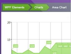 WPF Elements