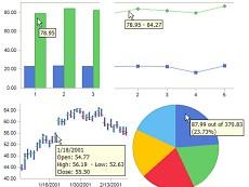 Chart FX for Java Server