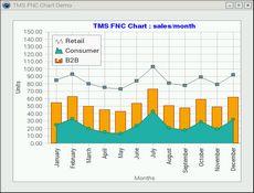 TMS FNC Chart授权购买
