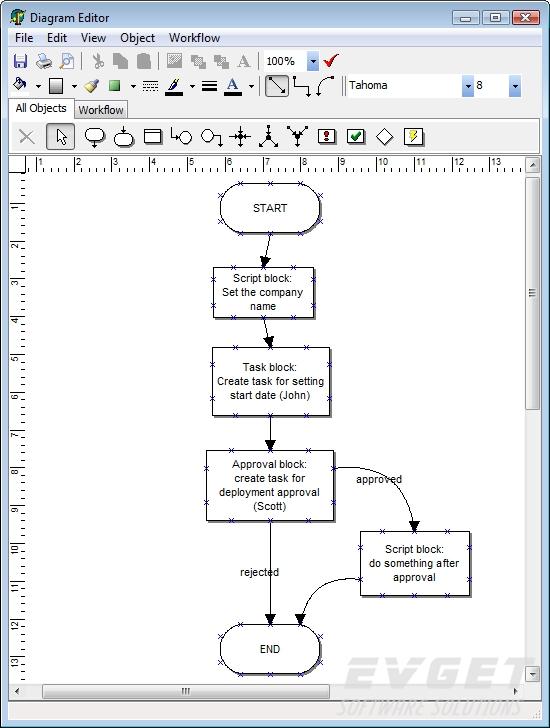 Workflow definition